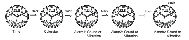 functions of main buttons almeda watch