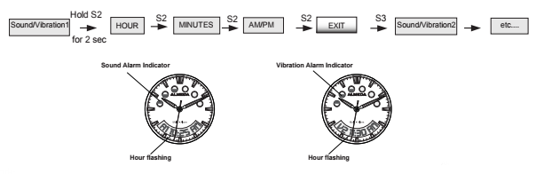 setting mode diagram on almeda watch